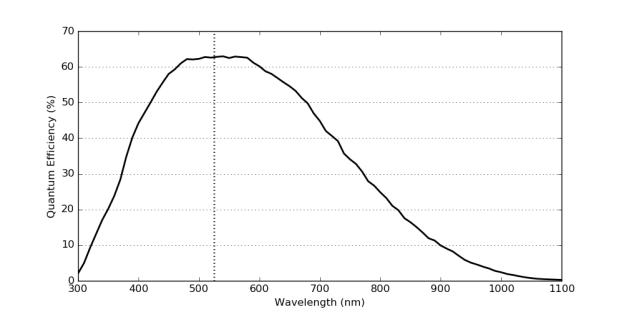 BFS-PGE-122S6M_624x312